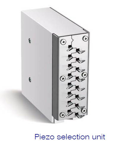 Terrot's Piezo selection system