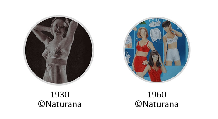 Invented in 1958, Lycra fibre revolutionised intimates by adding lasting elasticity. © Invista/ Naturana